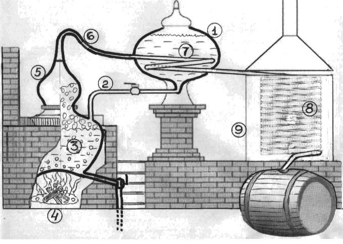 Как чистить аламбик и медные